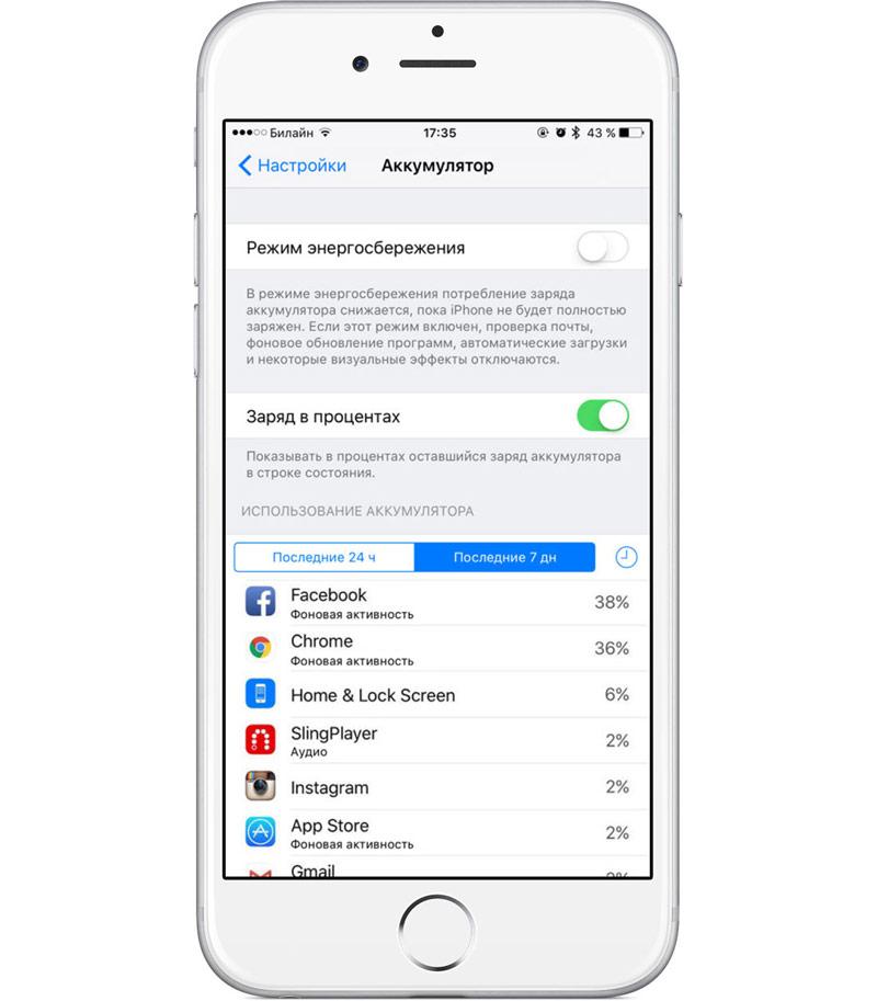Как сделать на айфоне 5s батарею в процентах