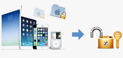 Desbloquear iTunes Backup File Password for iPhone, iPad and iPod Touch!
