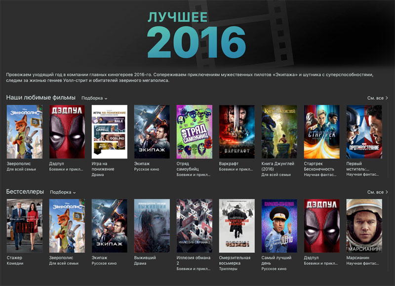 top most popular movies